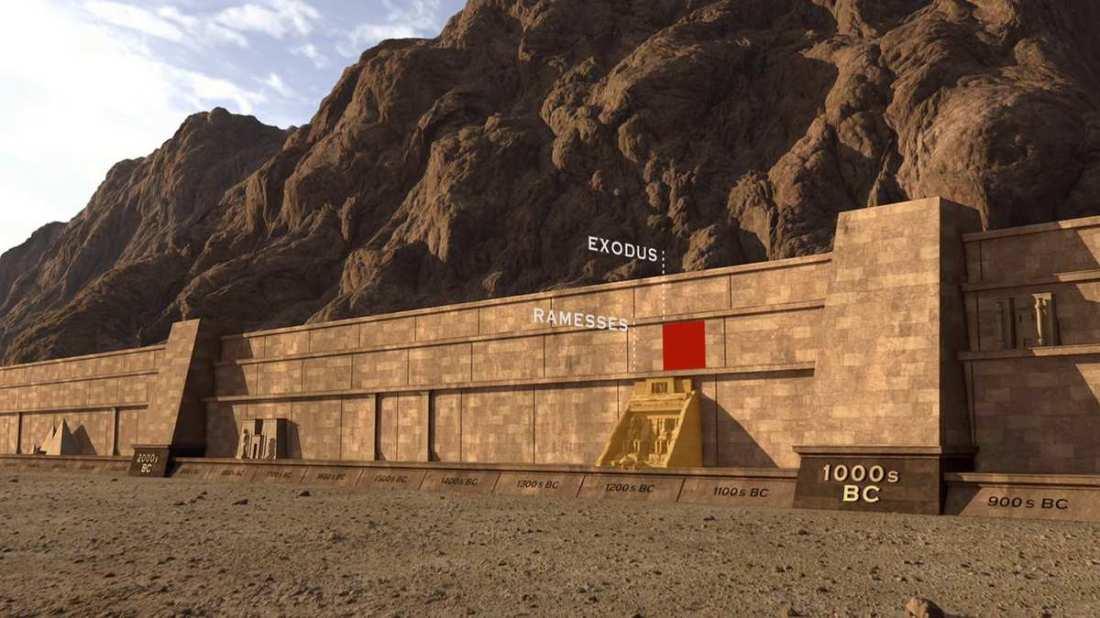 datation de l'exode datant rouge Ryder BB Gun